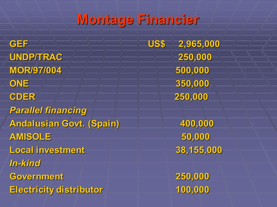Montage Financier GEF US$ 2,965,000 UNDP/TRAC 250,000