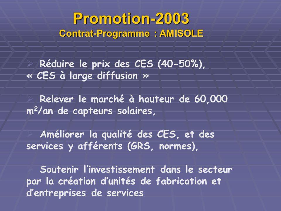 Contrat-Programme : AMISOLE