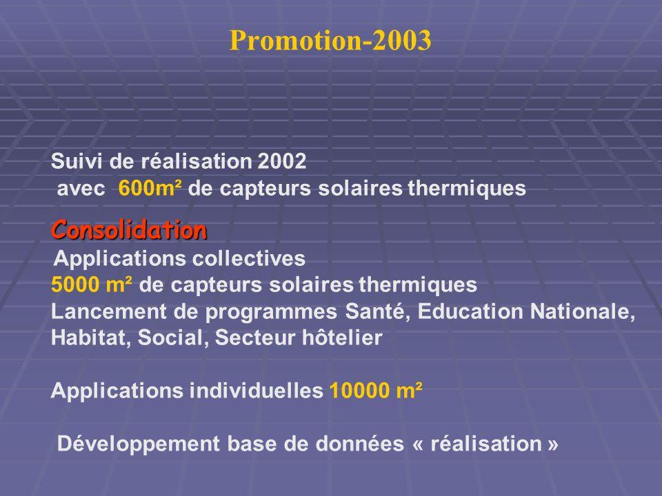 Promotion-2003 Consolidation Suivi de réalisation 2002