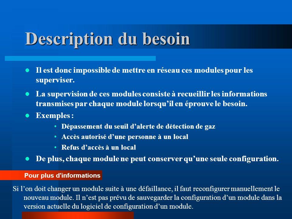 Description du besoin Il est donc impossible de mettre en réseau ces modules pour les superviser.