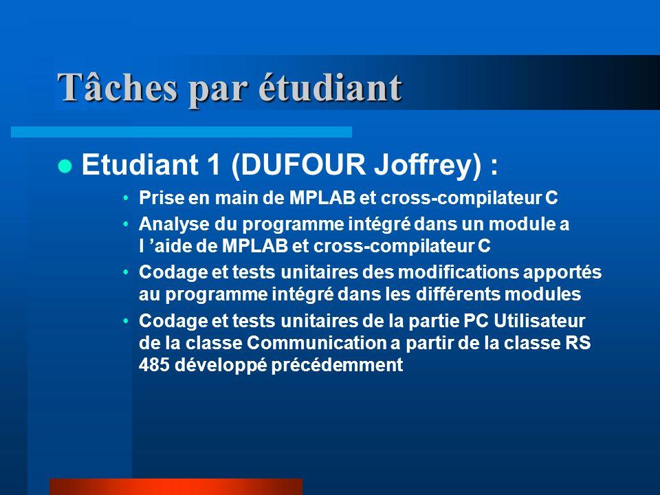 Tâches par étudiant Etudiant 1 (DUFOUR Joffrey) :