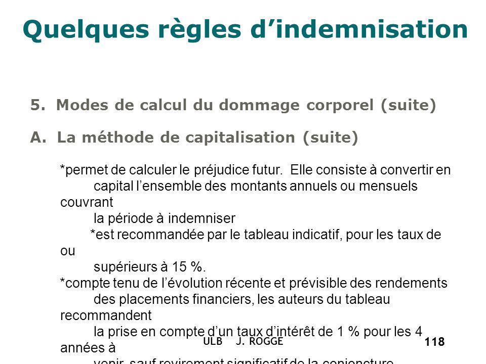 Quelques règles d'indemnisation