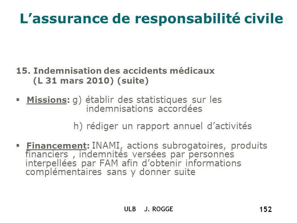 L'assurance de responsabilité civile