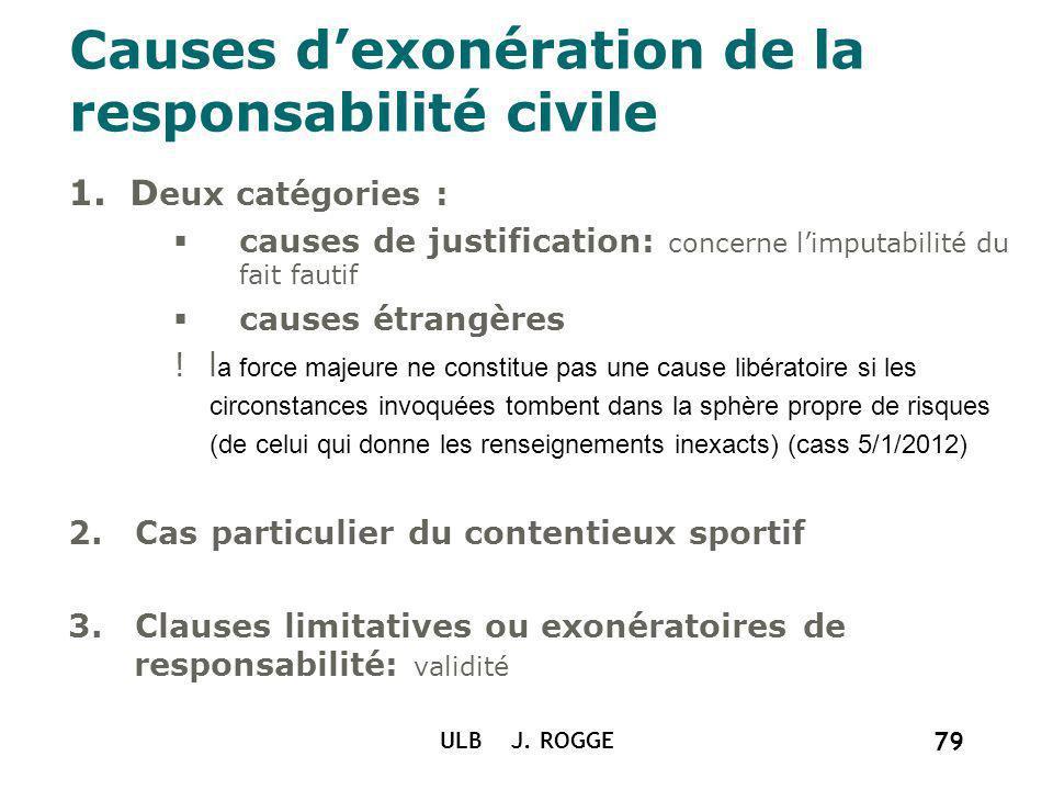 Causes d'exonération de la responsabilité civile