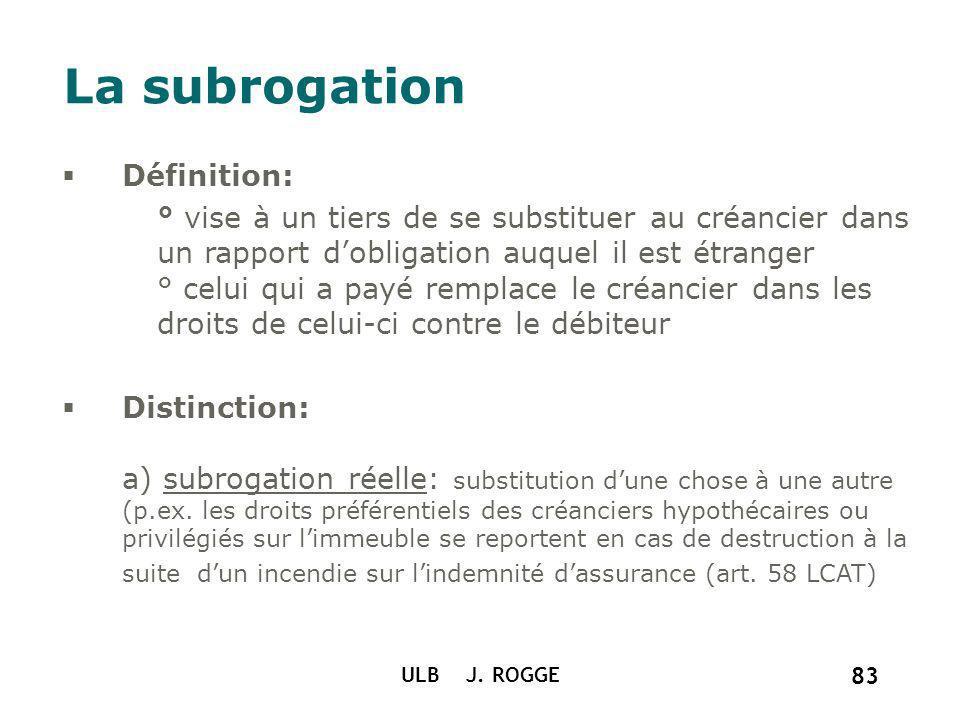 La subrogation Définition: