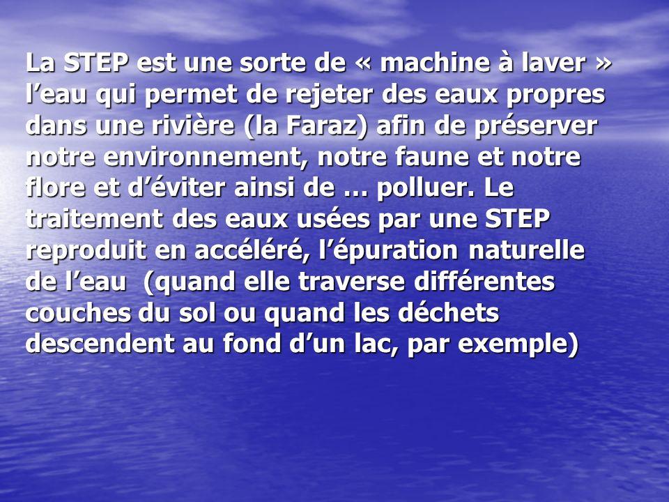 La STEP est une sorte de « machine à laver » l'eau qui permet de rejeter des eaux propres dans une rivière (la Faraz) afin de préserver notre environnement, notre faune et notre flore et d'éviter ainsi de … polluer.