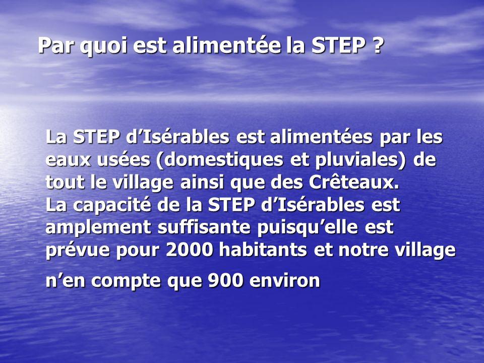 Par quoi est alimentée la STEP