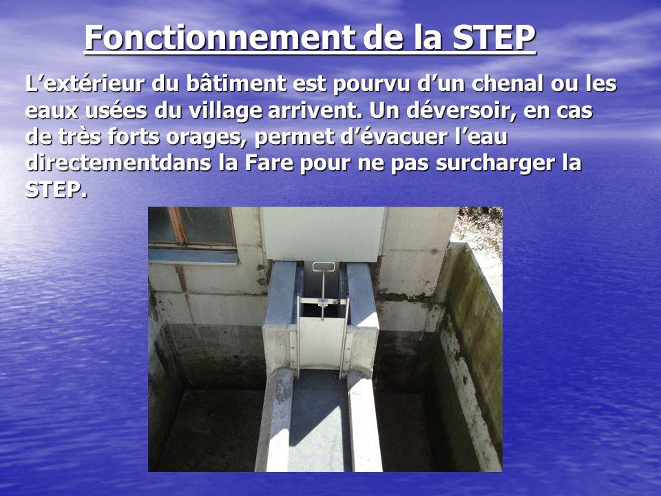 Fonctionnement de la STEP