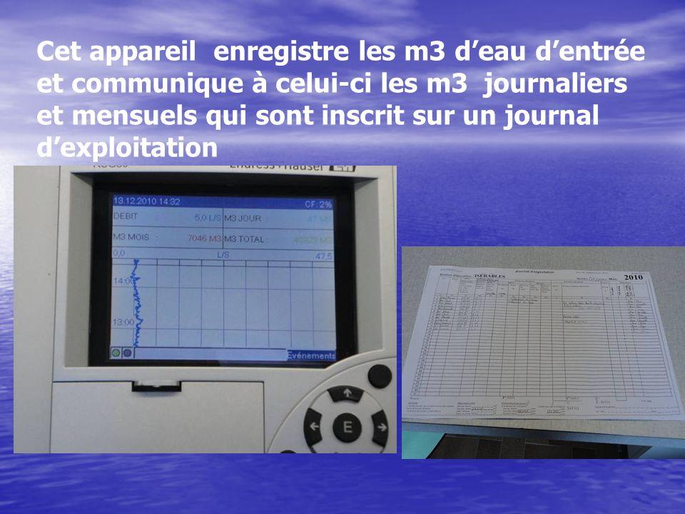 Cet appareil enregistre les m3 d'eau d'entrée et communique à celui-ci les m3 journaliers et mensuels qui sont inscrit sur un journal d'exploitation