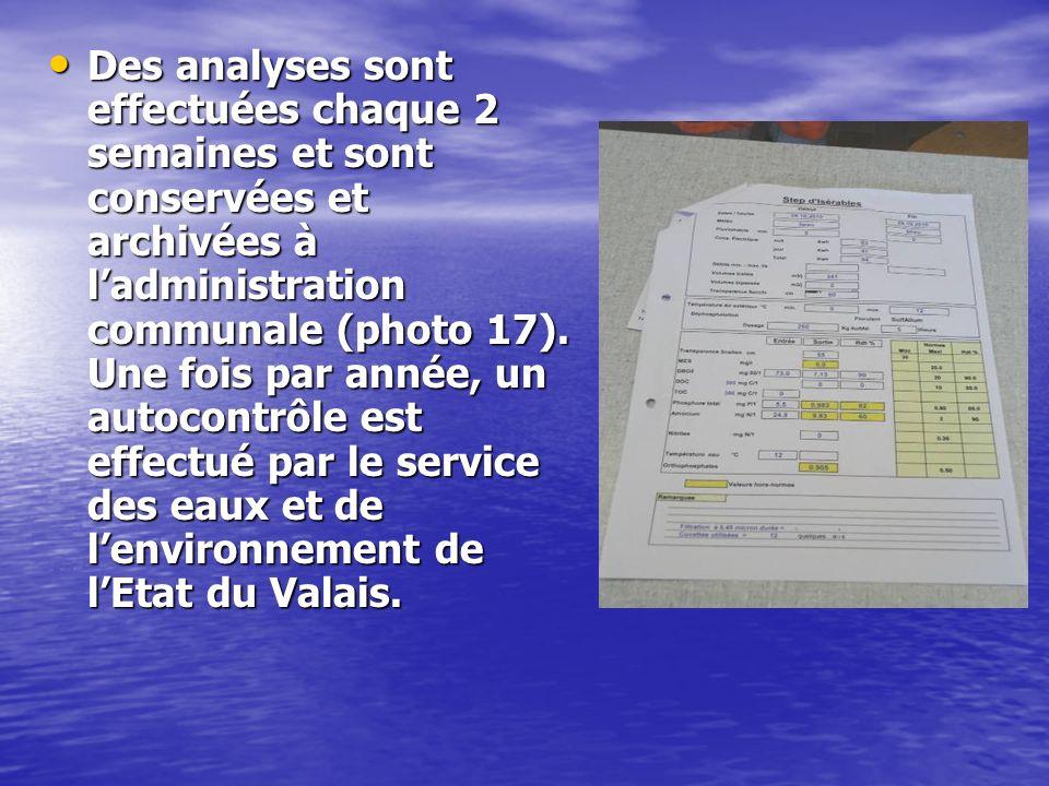 Des analyses sont effectuées chaque 2 semaines et sont conservées et archivées à l'administration communale (photo 17).