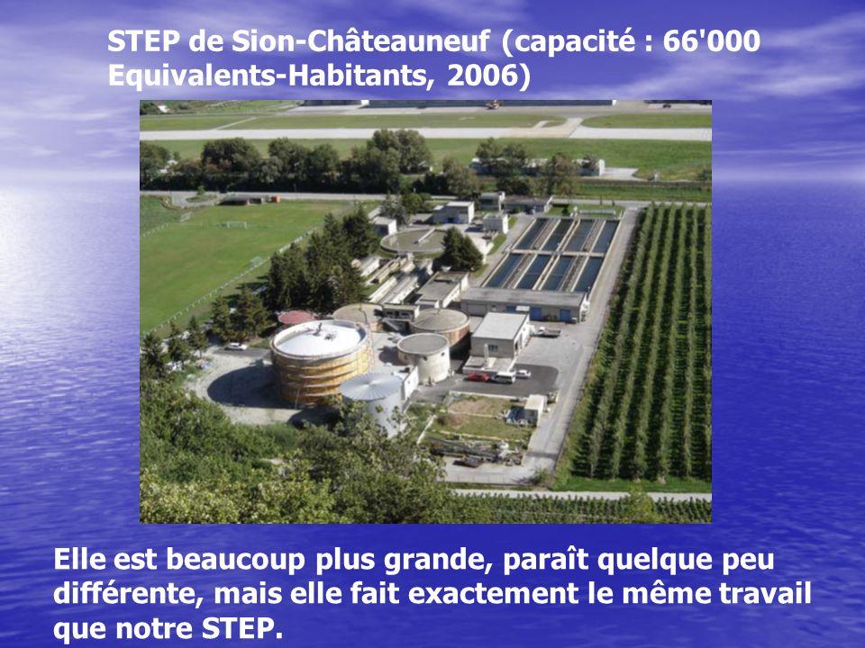 STEP de Sion-Châteauneuf (capacité : 66 000 Equivalents-Habitants, 2006)