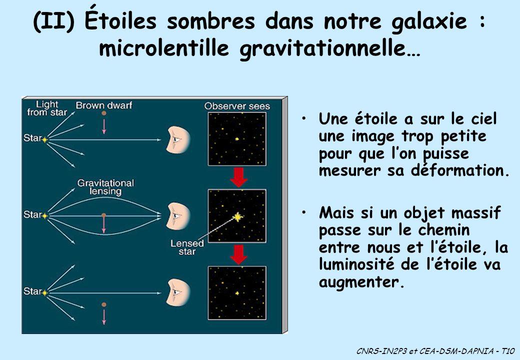 CNRS-IN2P3 et CEA-DSM-DAPNIA - T10