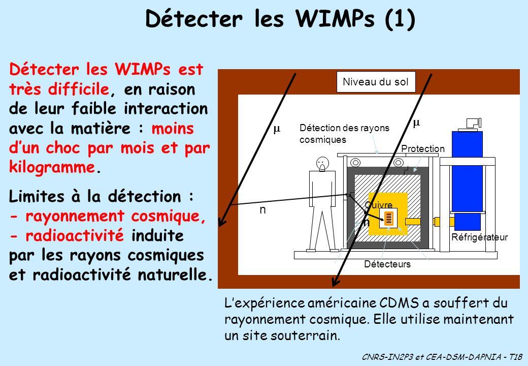 CNRS-IN2P3 et CEA-DSM-DAPNIA - T18