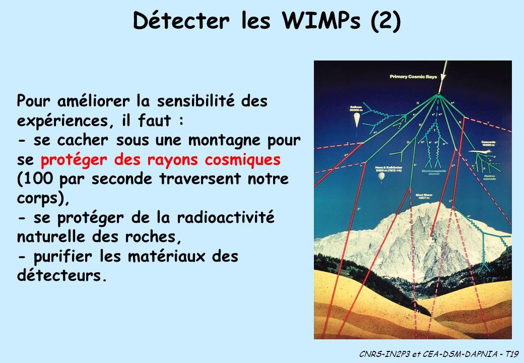 CNRS-IN2P3 et CEA-DSM-DAPNIA - T19