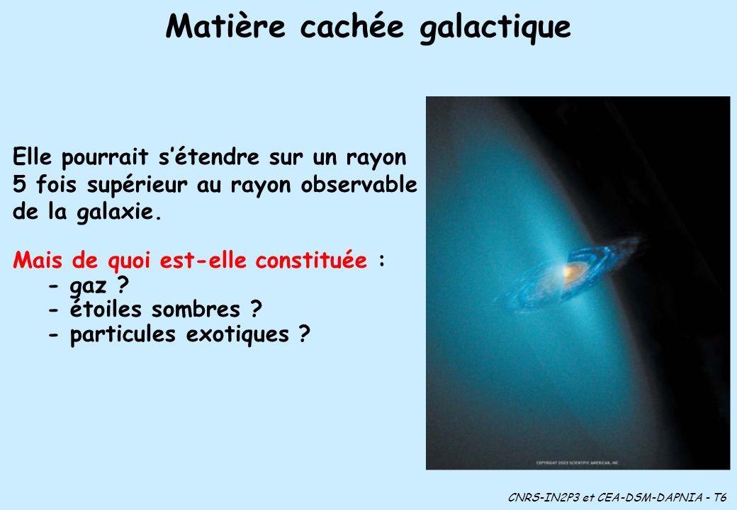 Matière cachée galactique