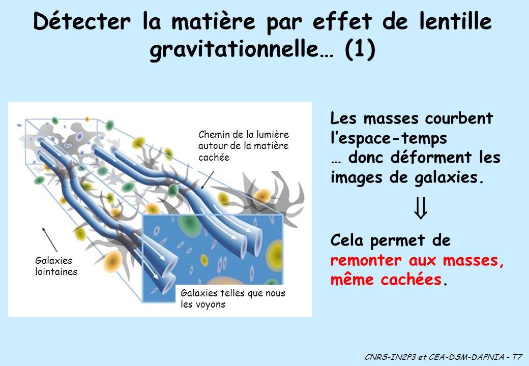 Détecter la matière par effet de lentille gravitationnelle… (1)