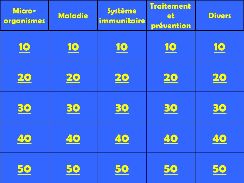Micro- organismes. Maladie. Système. immunitaire. Traitement. et. prévention. Divers. 10. 10.