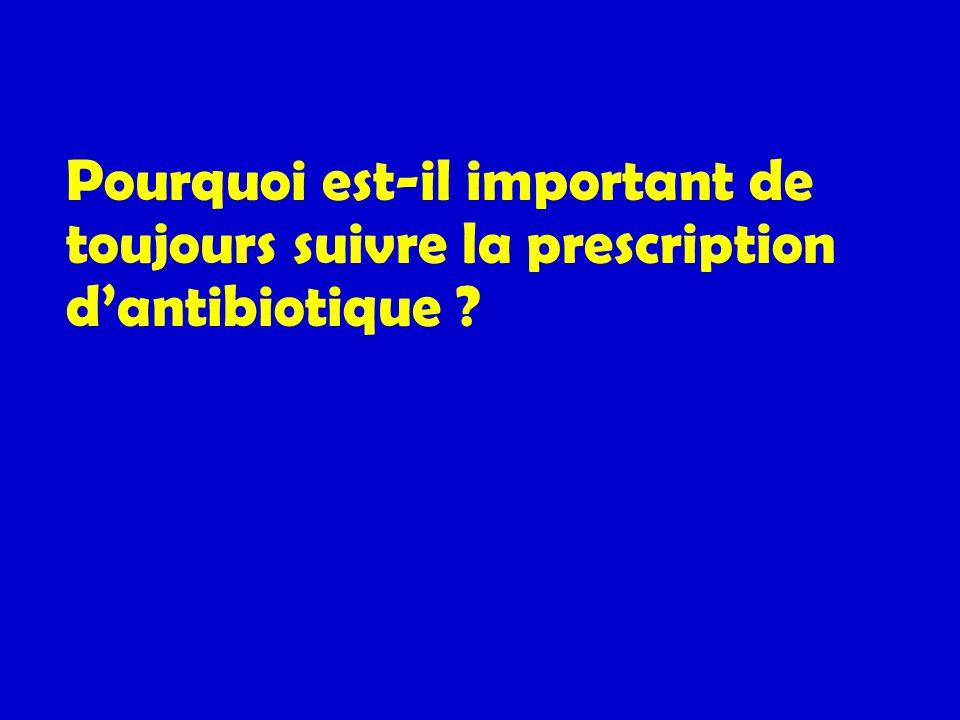 Pourquoi est-il important de toujours suivre la prescription d'antibiotique