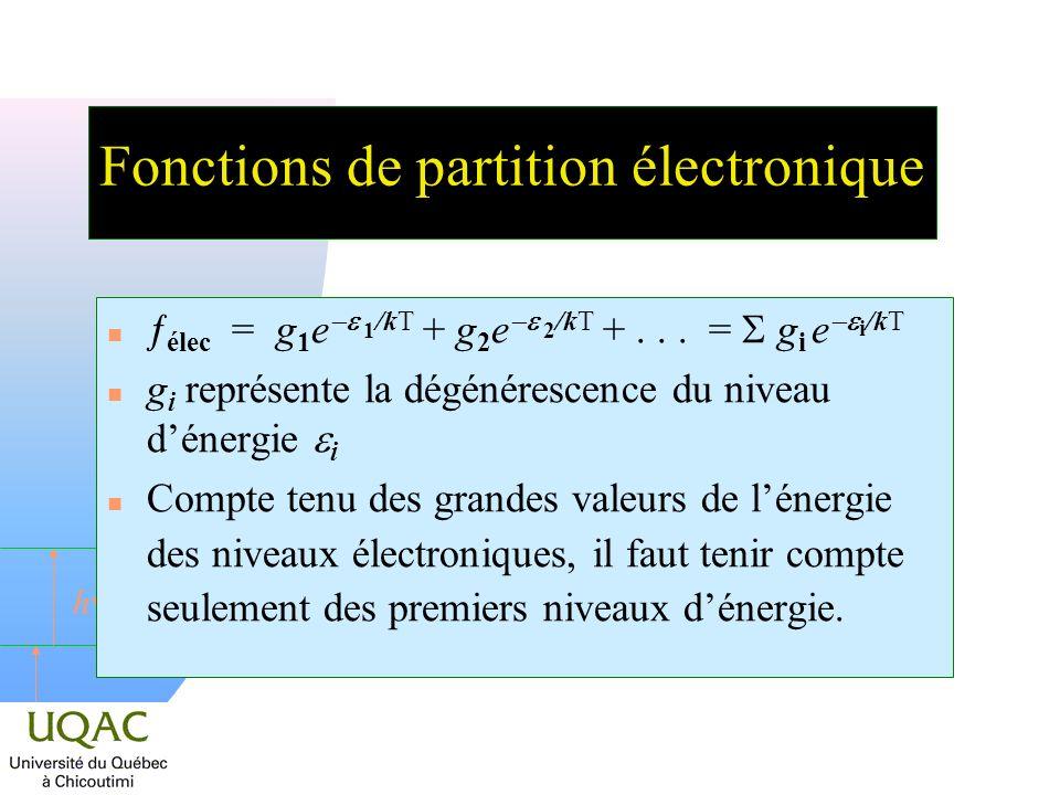 Fonctions de partition électronique