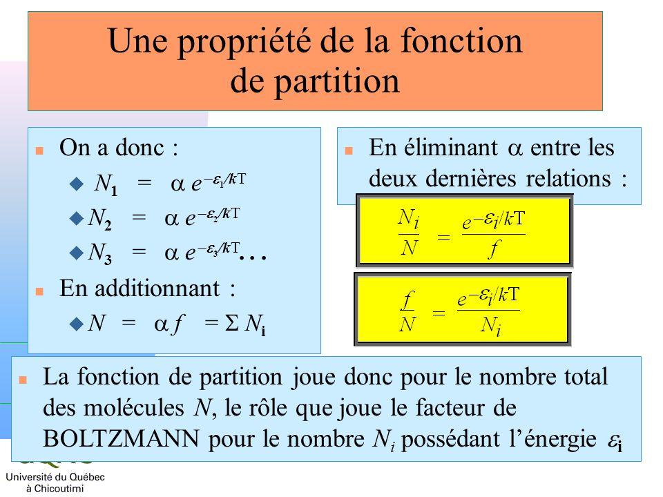 Une propriété de la fonction de partition