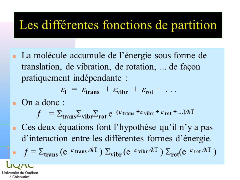 Les différentes fonctions de partition