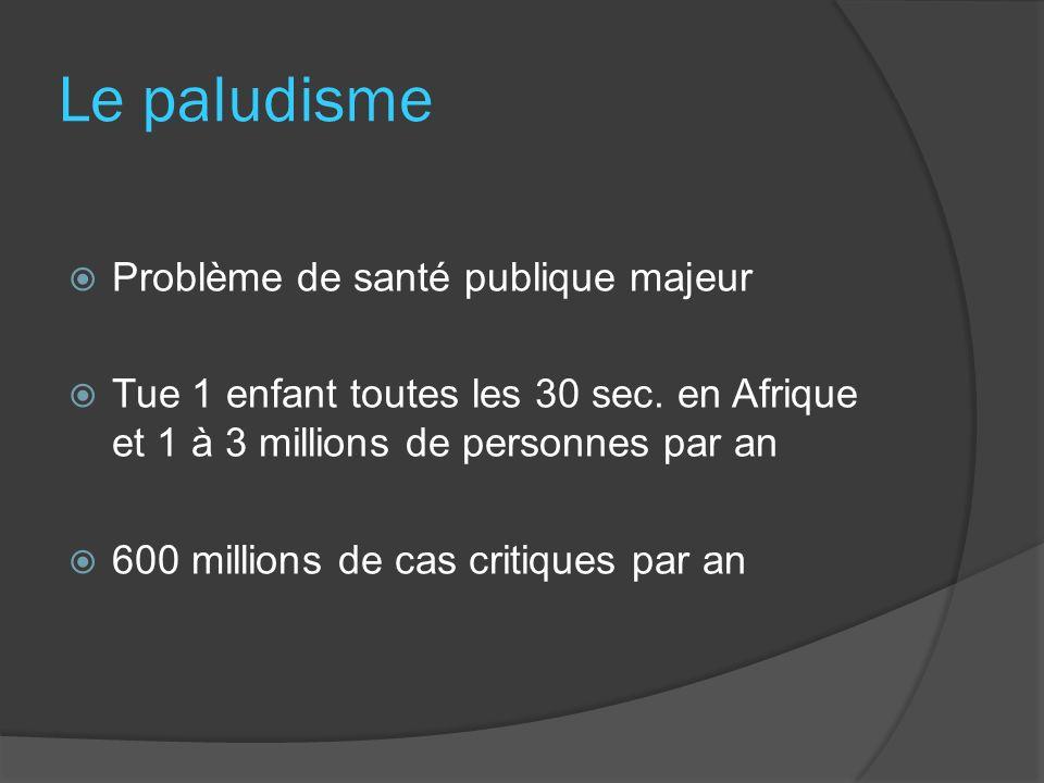 Le paludisme Problème de santé publique majeur