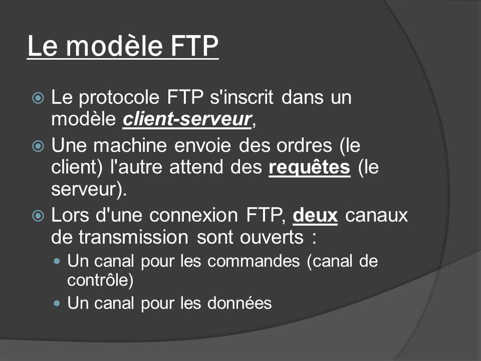 Le modèle FTP Le protocole FTP s inscrit dans un modèle client-serveur,