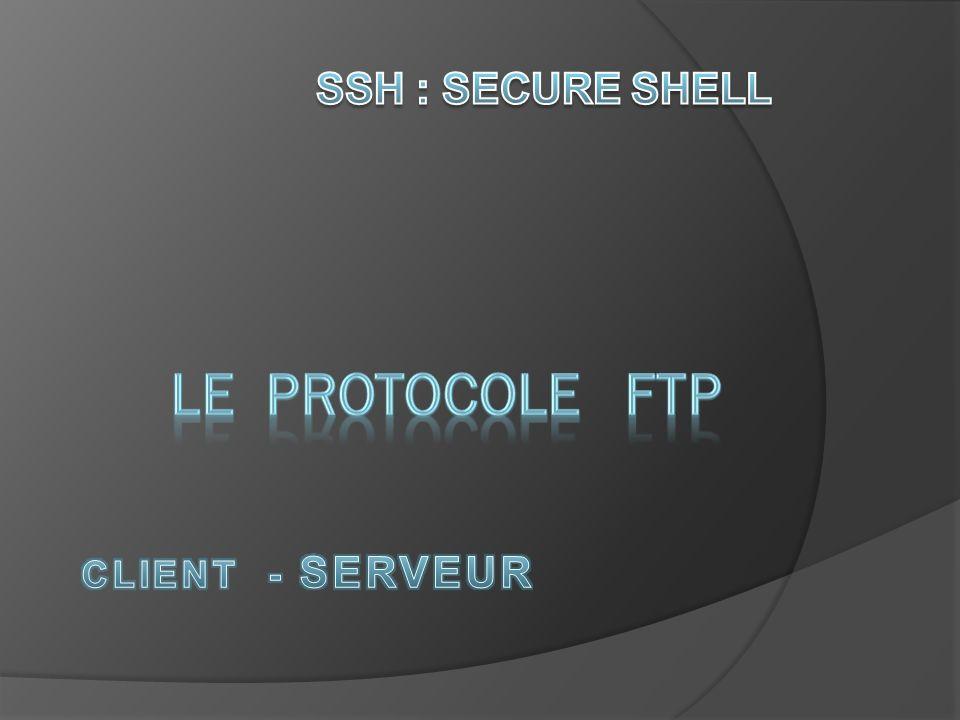 SSH : SECURE SHELL Le protocole FTP CLIENT - SERVEUR