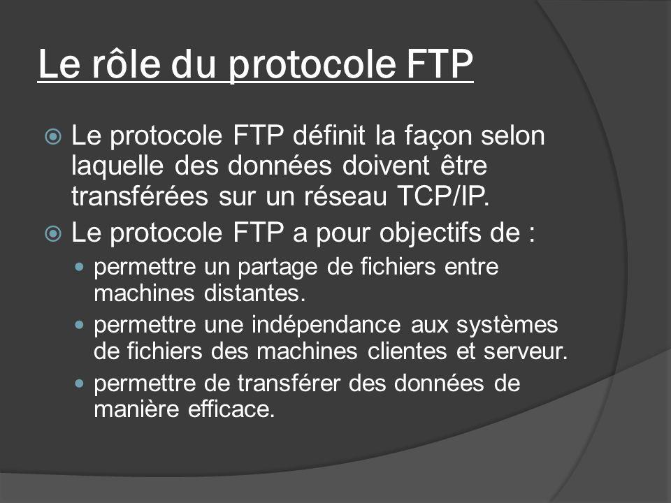 Le rôle du protocole FTP