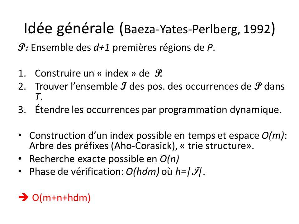 Idée générale (Baeza-Yates-Perlberg, 1992)