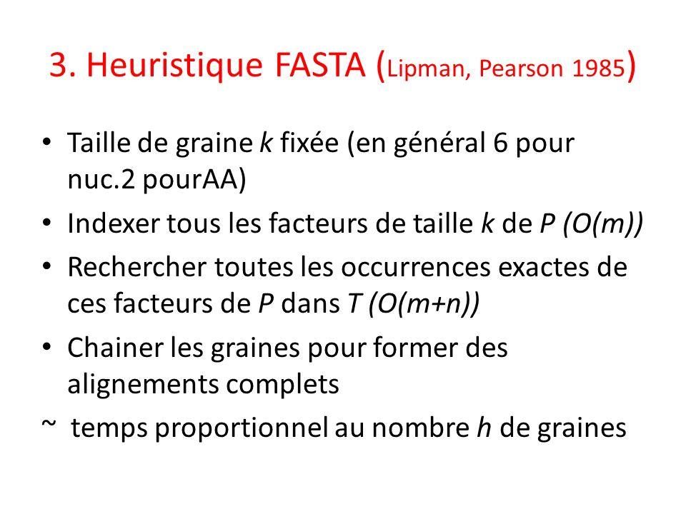 3. Heuristique FASTA (Lipman, Pearson 1985)
