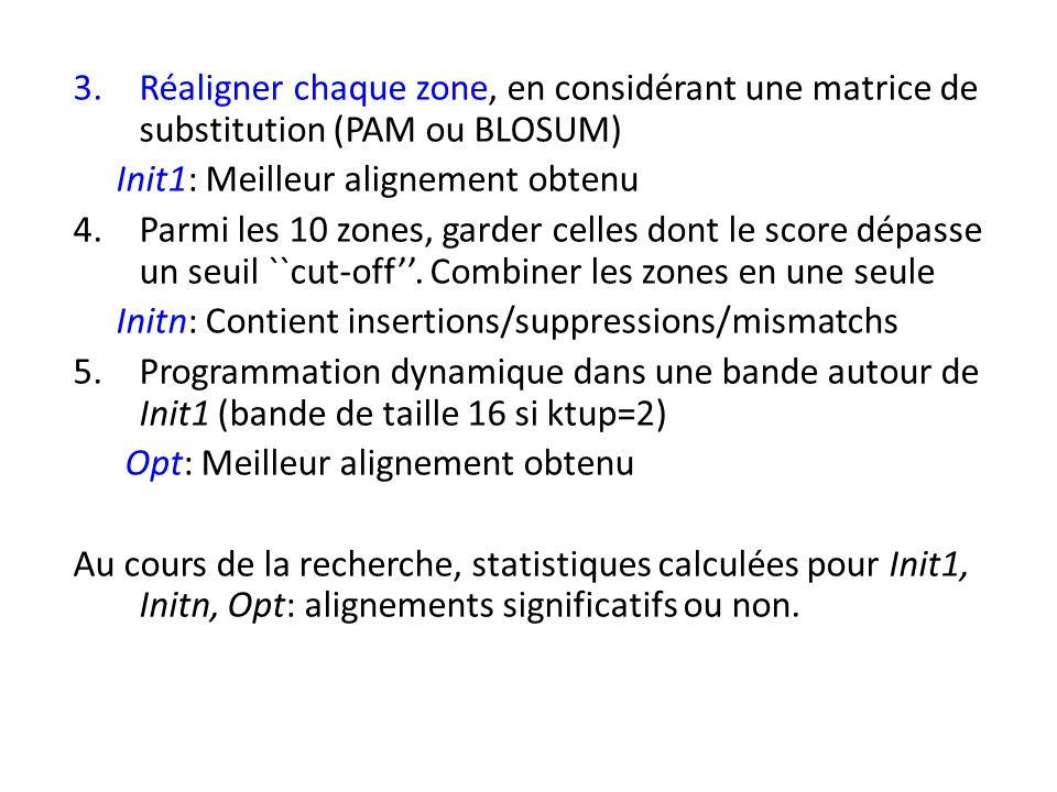 Réaligner chaque zone, en considérant une matrice de substitution (PAM ou BLOSUM)