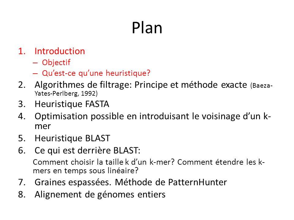 Plan Introduction. Objectif. Qu'est-ce qu'une heuristique Algorithmes de filtrage: Principe et méthode exacte (Baeza-Yates-Perlberg, 1992)