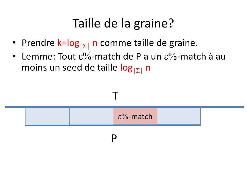 Taille de la graine T P Prendre k=log|S| n comme taille de graine.