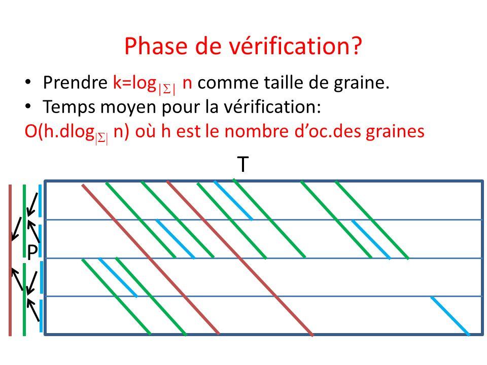 Phase de vérification T P Prendre k=log|S| n comme taille de graine.