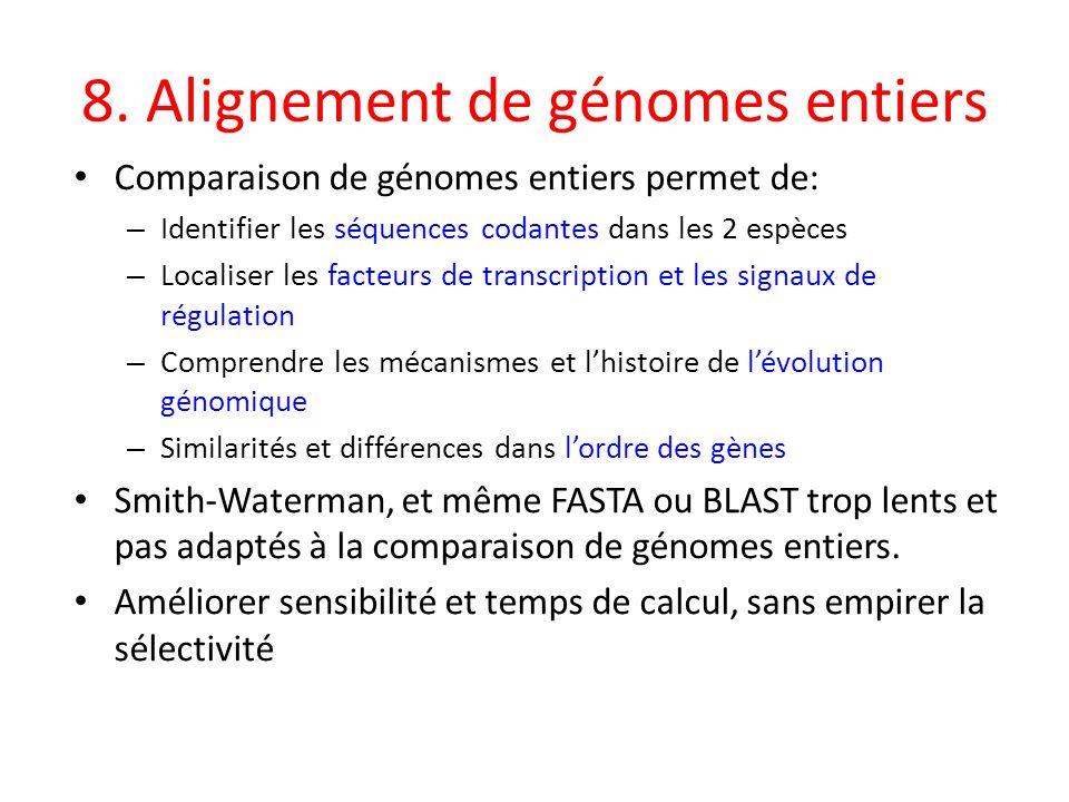 8. Alignement de génomes entiers