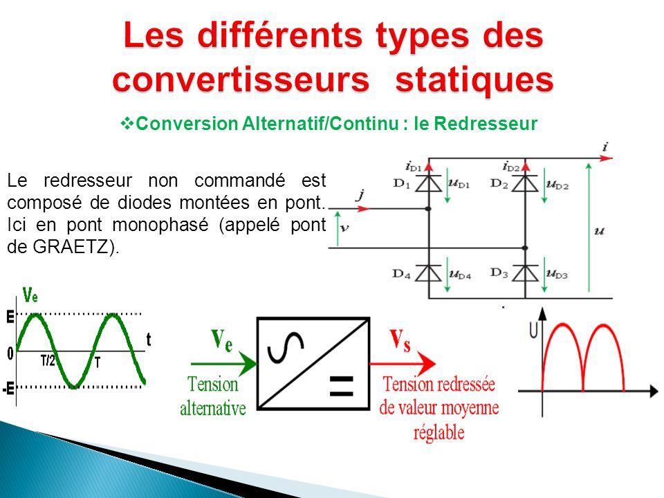 Les différents types des convertisseurs statiques