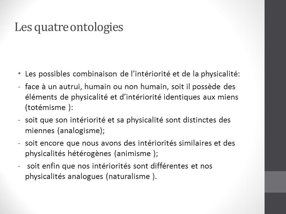 Les quatre ontologies Les possibles combinaison de l'intériorité et de la physicalité: