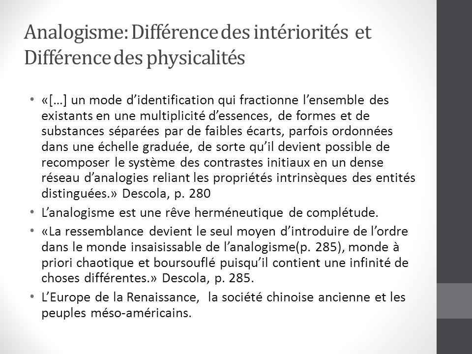 Analogisme: Différence des intériorités et Différence des physicalités