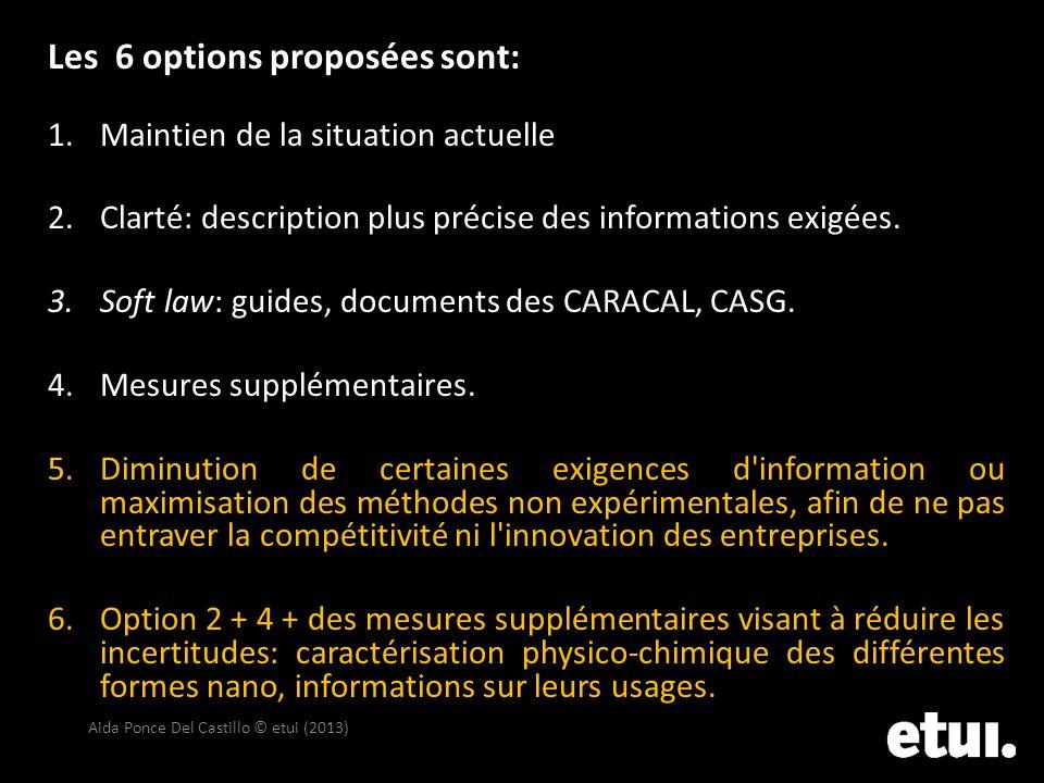 Les 6 options proposées sont: