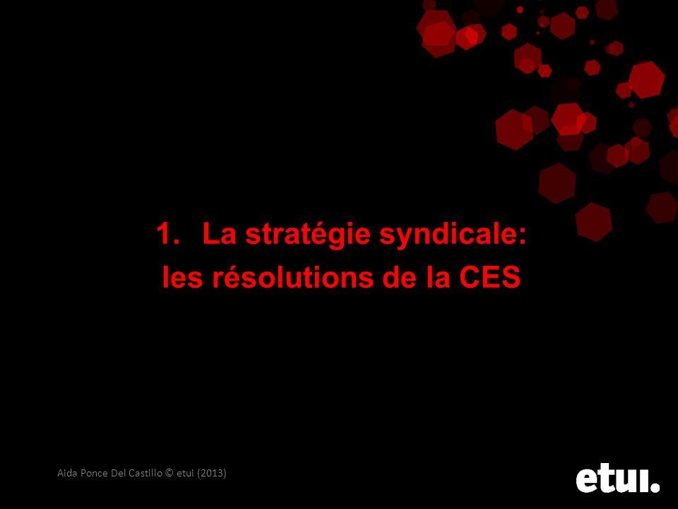 La stratégie syndicale: les résolutions de la CES