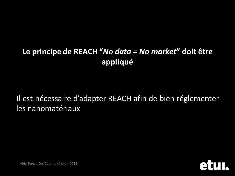 Le principe de REACH No data = No market doit être appliqué