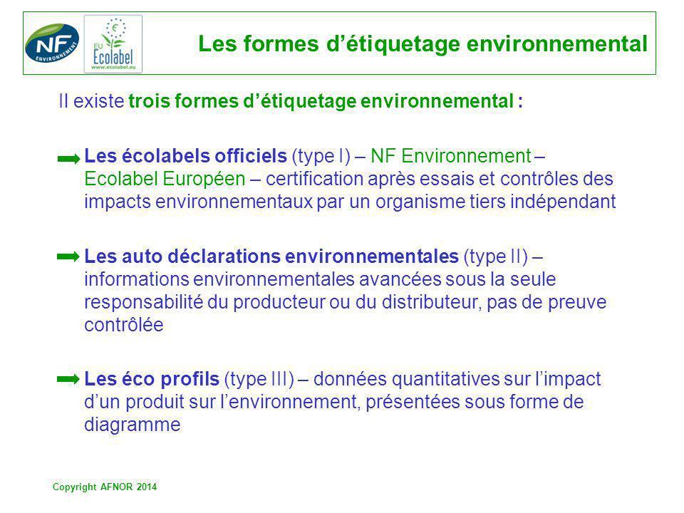 Les formes d'étiquetage environnemental