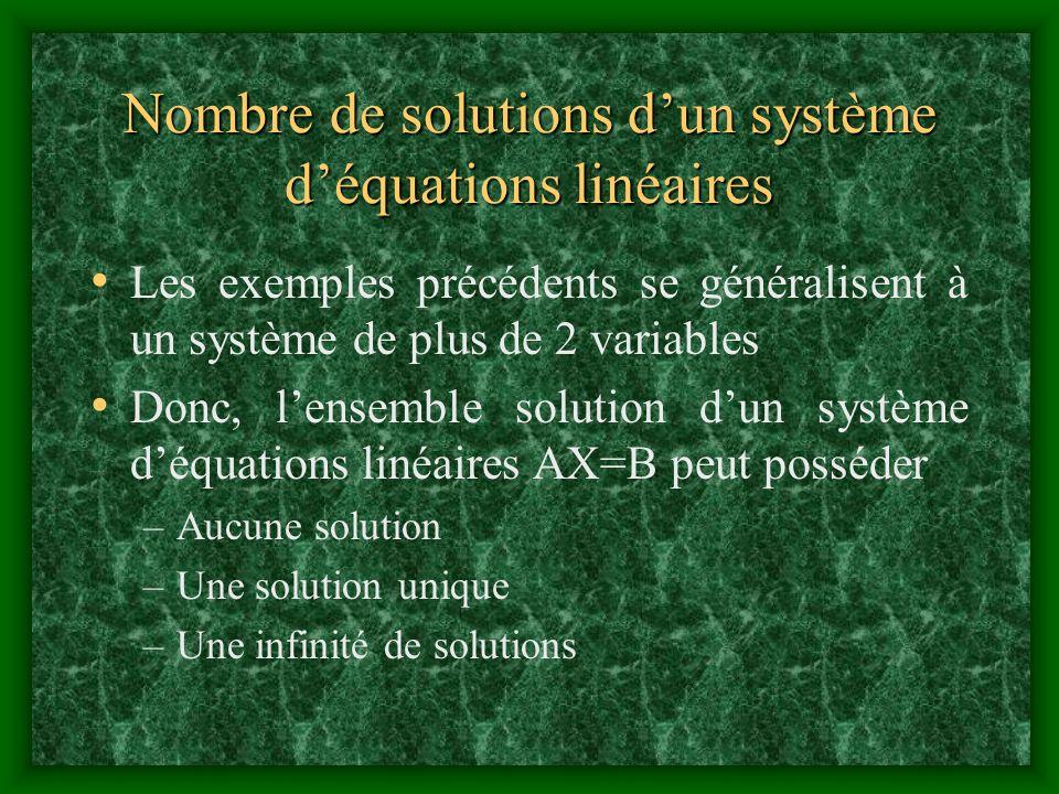 Nombre de solutions d'un système d'équations linéaires