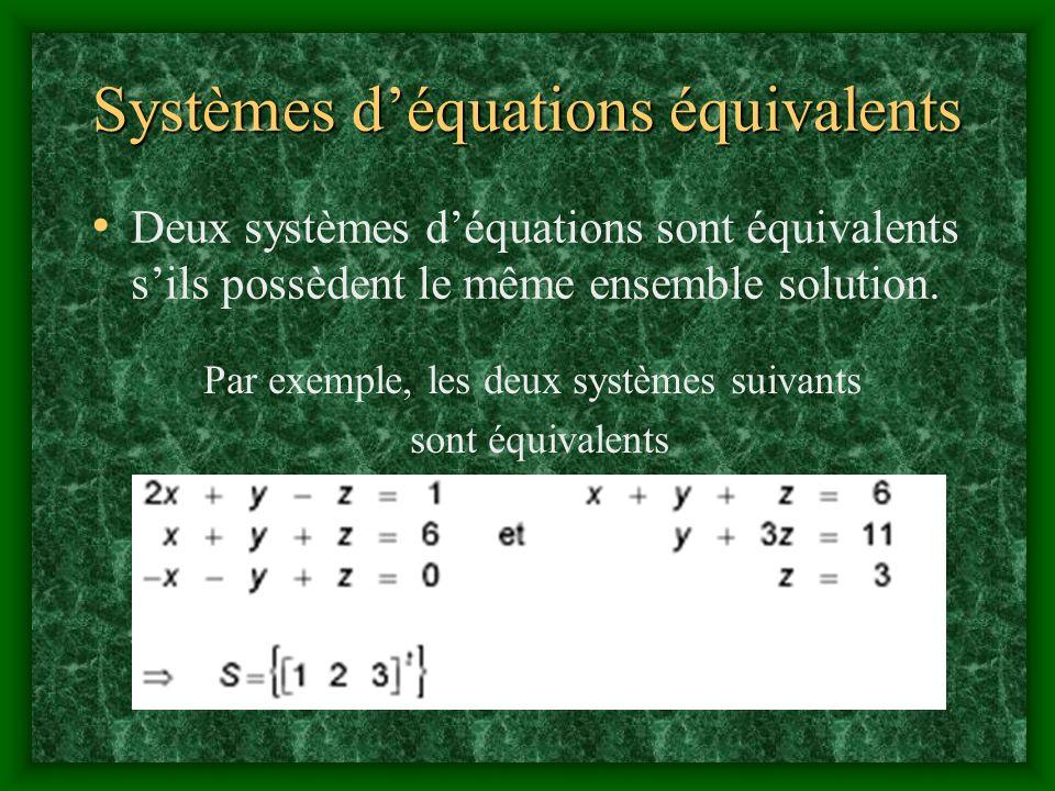 Systèmes d'équations équivalents