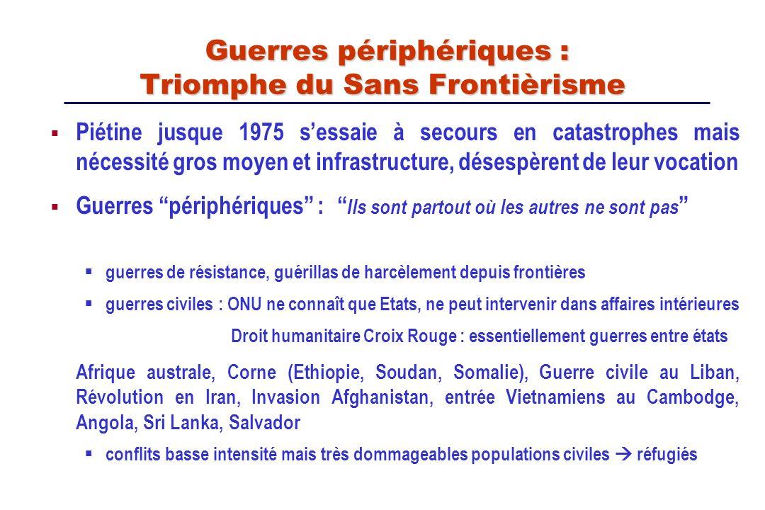 Guerres périphériques : Triomphe du Sans Frontièrisme
