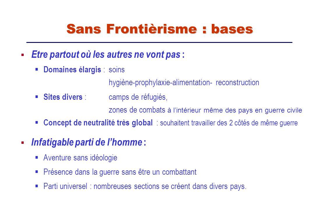 Sans Frontièrisme : bases