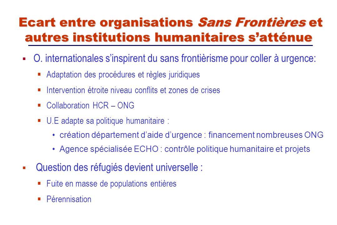 Ecart entre organisations Sans Frontières et autres institutions humanitaires s'atténue