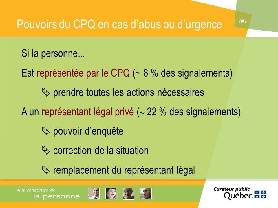 Pouvoirs du CPQ en cas d'abus ou d'urgence