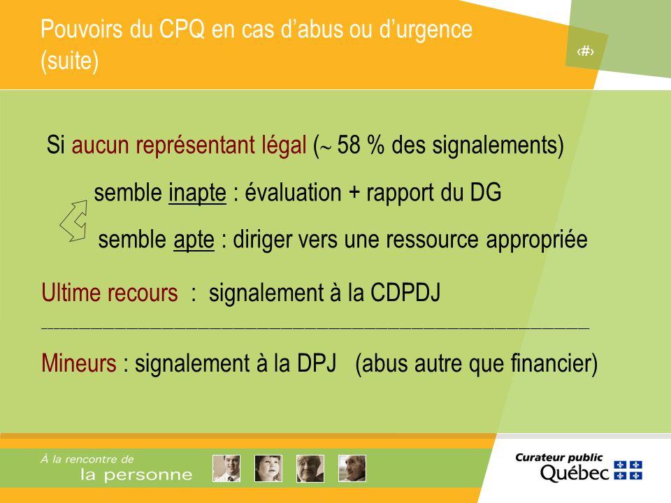 Pouvoirs du CPQ en cas d'abus ou d'urgence (suite)
